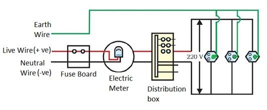 Electric Circuit Diagram For Class 10 - Circuit and ...