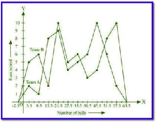 Class_9_Statistics_Frequency_Distribution_18