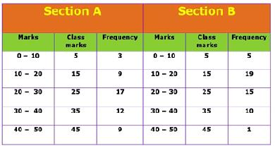 Class_9_Statistics_Frequency_Distribution_20