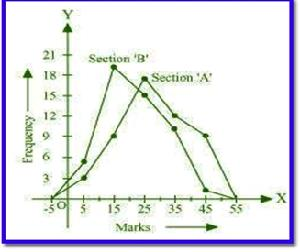 Class_9_Statistics_Frequency_Distribution_21
