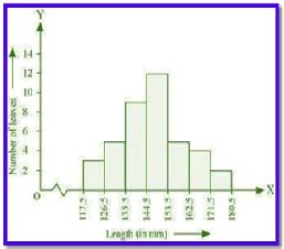 Class_9_Statistics_Frequency_Distribution_27