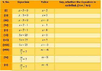 Class_7_Simple_Equations_Forming_Equation